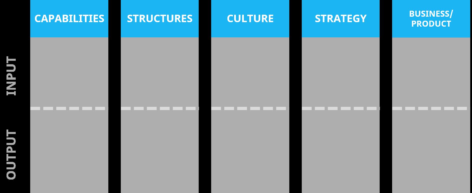 Common-metrics