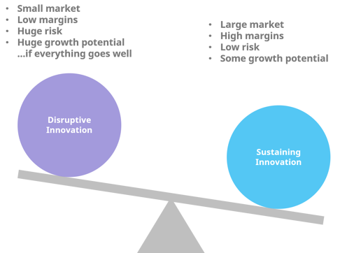 disruptive-sustaining