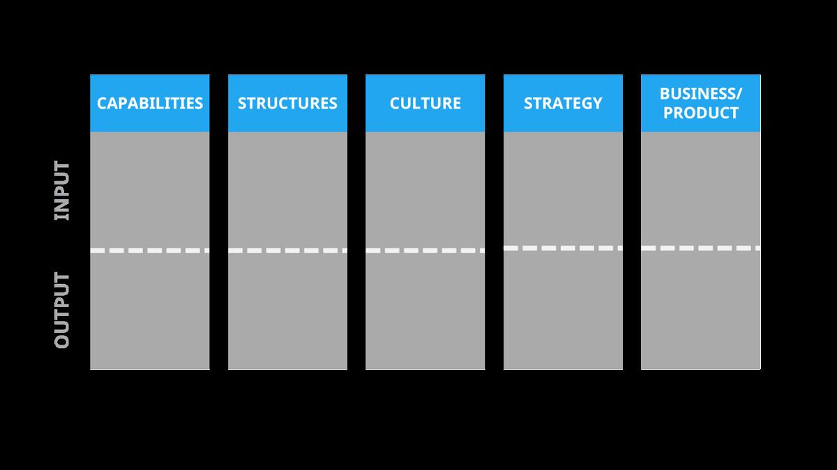 types-of-innovation-metrics