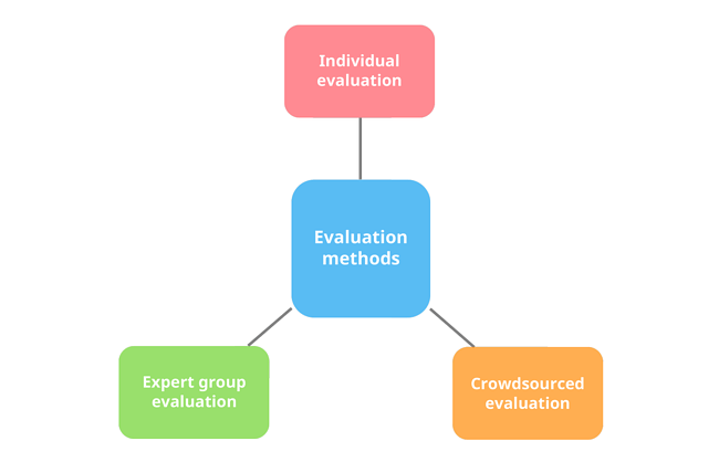 evaluation-methods.png