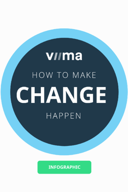 How to make change happen cover