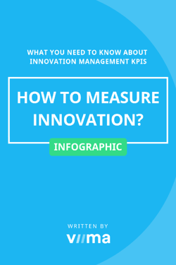 How to measure innovation cover