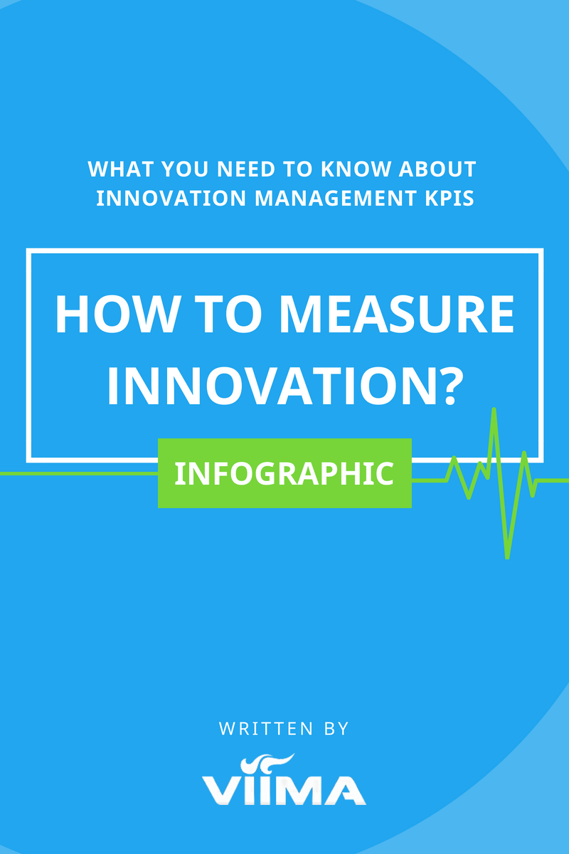 Innovation Management Metrics Cover Image