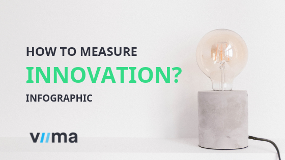 Innovation metrics featured
