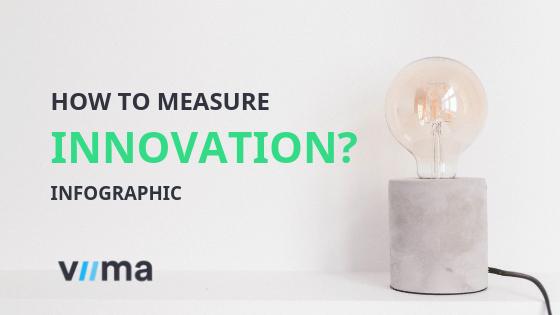 Innovation metrics featured