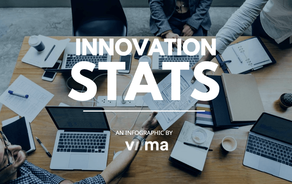 Innovation stats infographic cover
