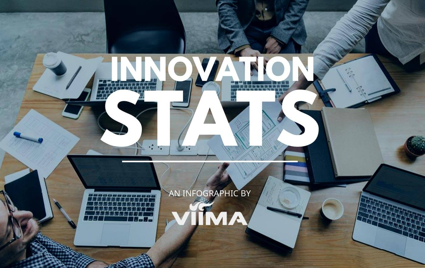 Innovation-stats-infographic-cover