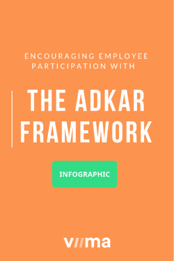 The Adkar framework cover