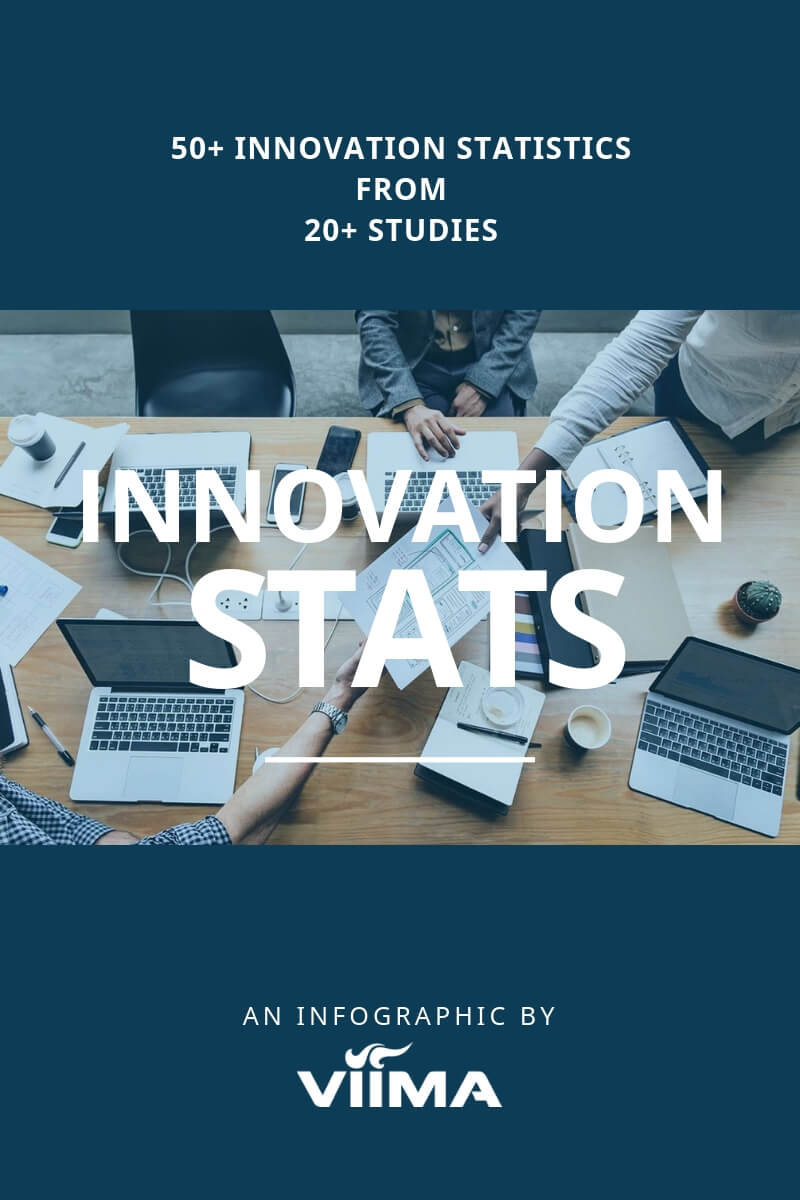 Innovation stats cover