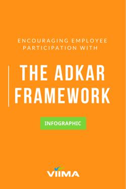 The Adkar Framework Cover Image