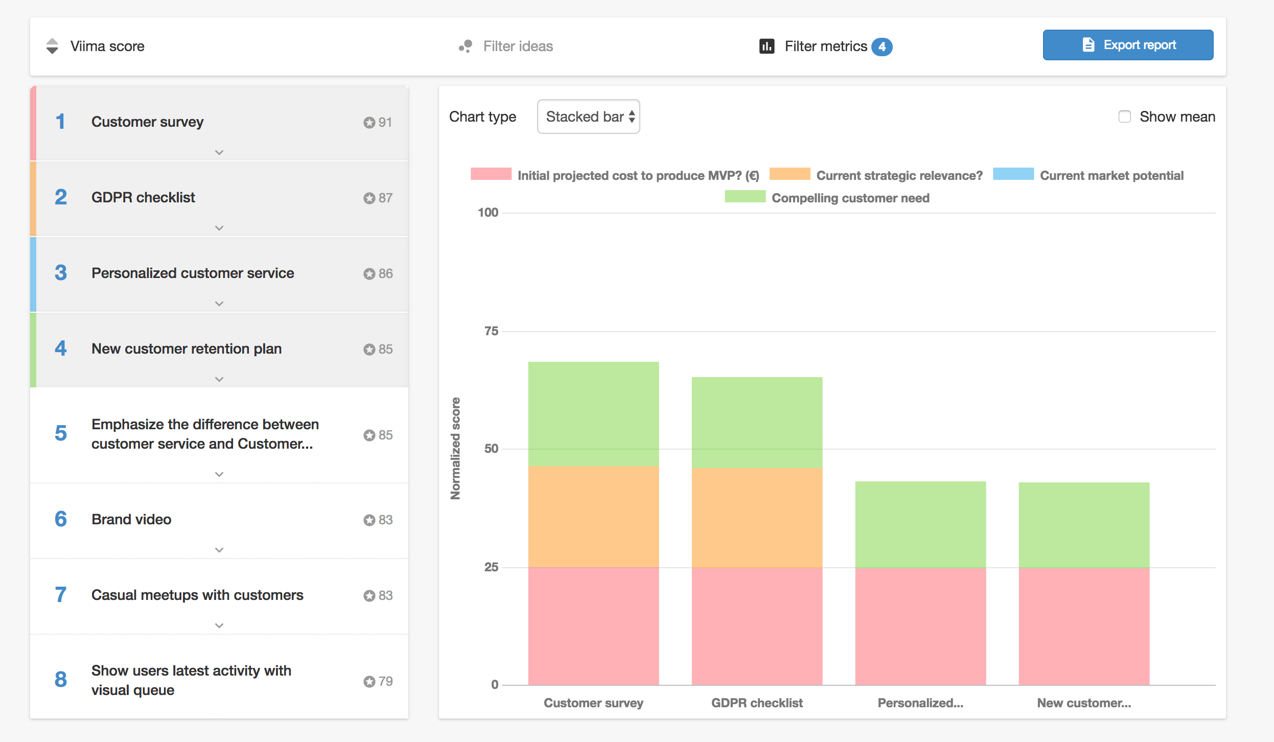 Viima-evaluation-dashboard-2018-10-18