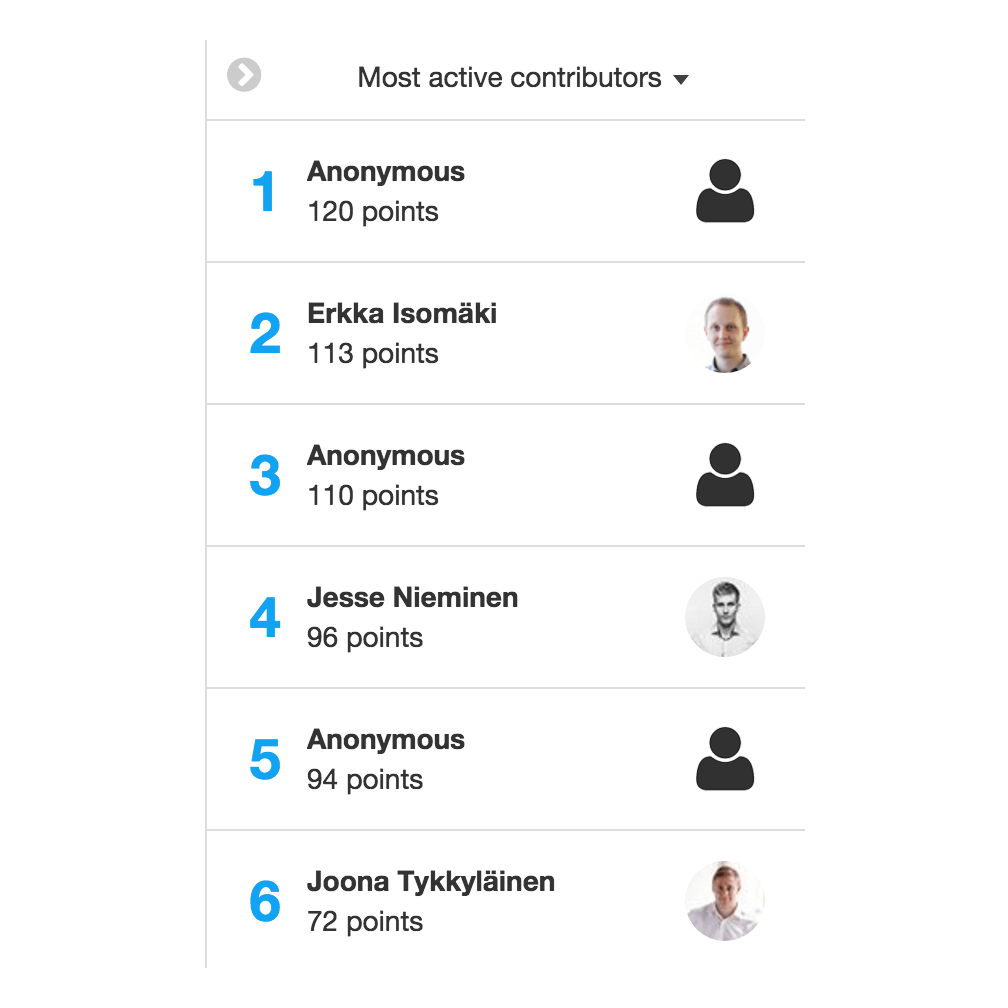Viima Most Active Contributors List Square