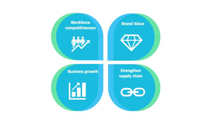 strategic partnerships for social innovation-1